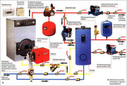 Монтаж автономного отопления в Кировограде,  газовое,  электрическое,