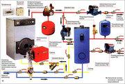 Системы автономного отопления водопровода и канализации в Кировограде